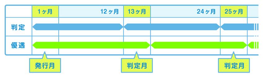 card_image22
