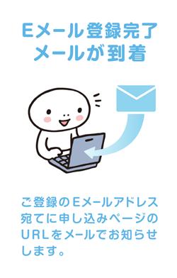 Eメール登録完了 メールが到着 ご登録のEメールアドレス宛てに申し込みページのURLをメールでお知らせします。