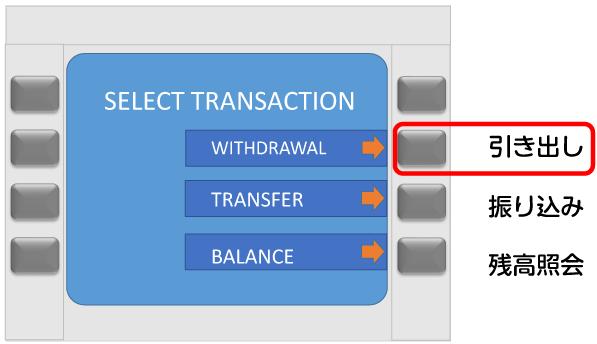 step4お取引内容を選ぶ「SELECT TRANSACTION」 引き出し