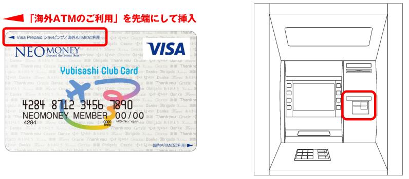 ATMにカードを挿入 「海外ATMのご利用」を先頭にして挿入