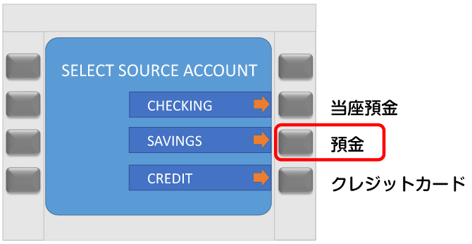 step5口座を選ぶ「SELECT SOURCE ACCOUNT」